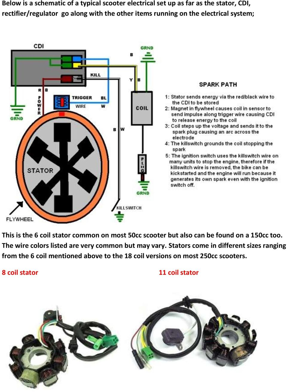 8 Coil Stator 11 Pdf Cdi Wiring Diagram Free Download Schematic Also Can Be Found On A 150cc Too The Wire Colors Listed Are Very Common