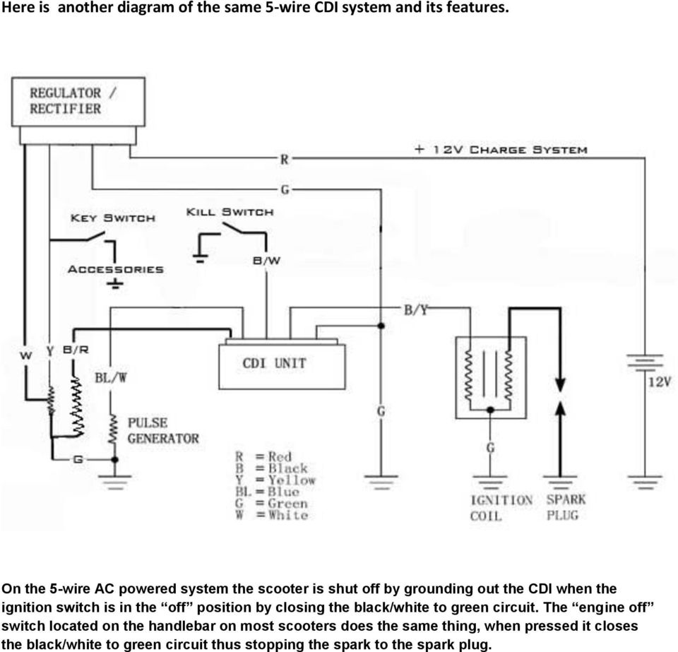 8 Coil Stator 11 Pdf On Plug Wiring Diagram Is In The Off Position By Closing Black White To Green Circuit