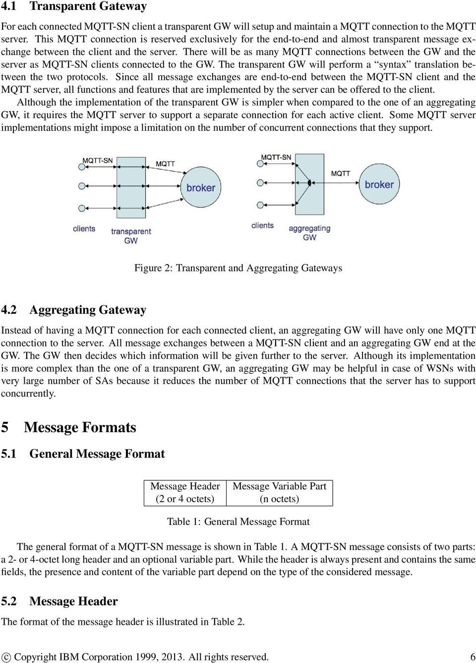 MQTT For Sensor Networks (MQTT-SN) Protocol Specification - PDF