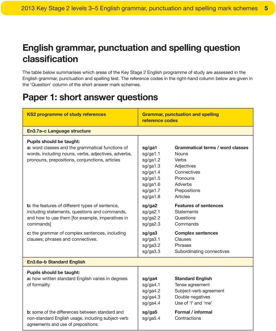 Grammar, punctuation and spelling mark schemes - PDF