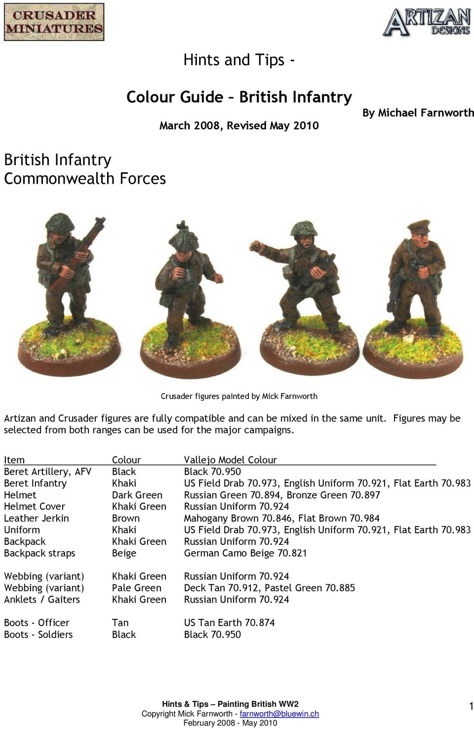 Hints and Tips - Colour Guide British Infantry - PDF