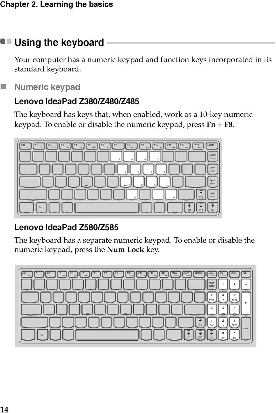 - - - - - - - - - - - - - - - - - - - - - - Your computer has a numeric keypad and function keys incorporated in its standard keyboard.