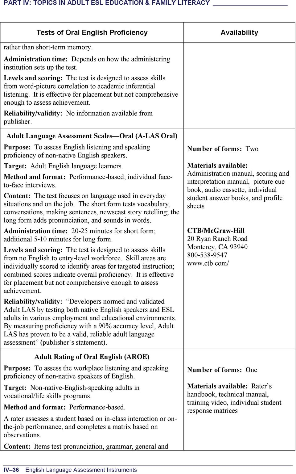 English Language Assessment Instruments for Adults Learning