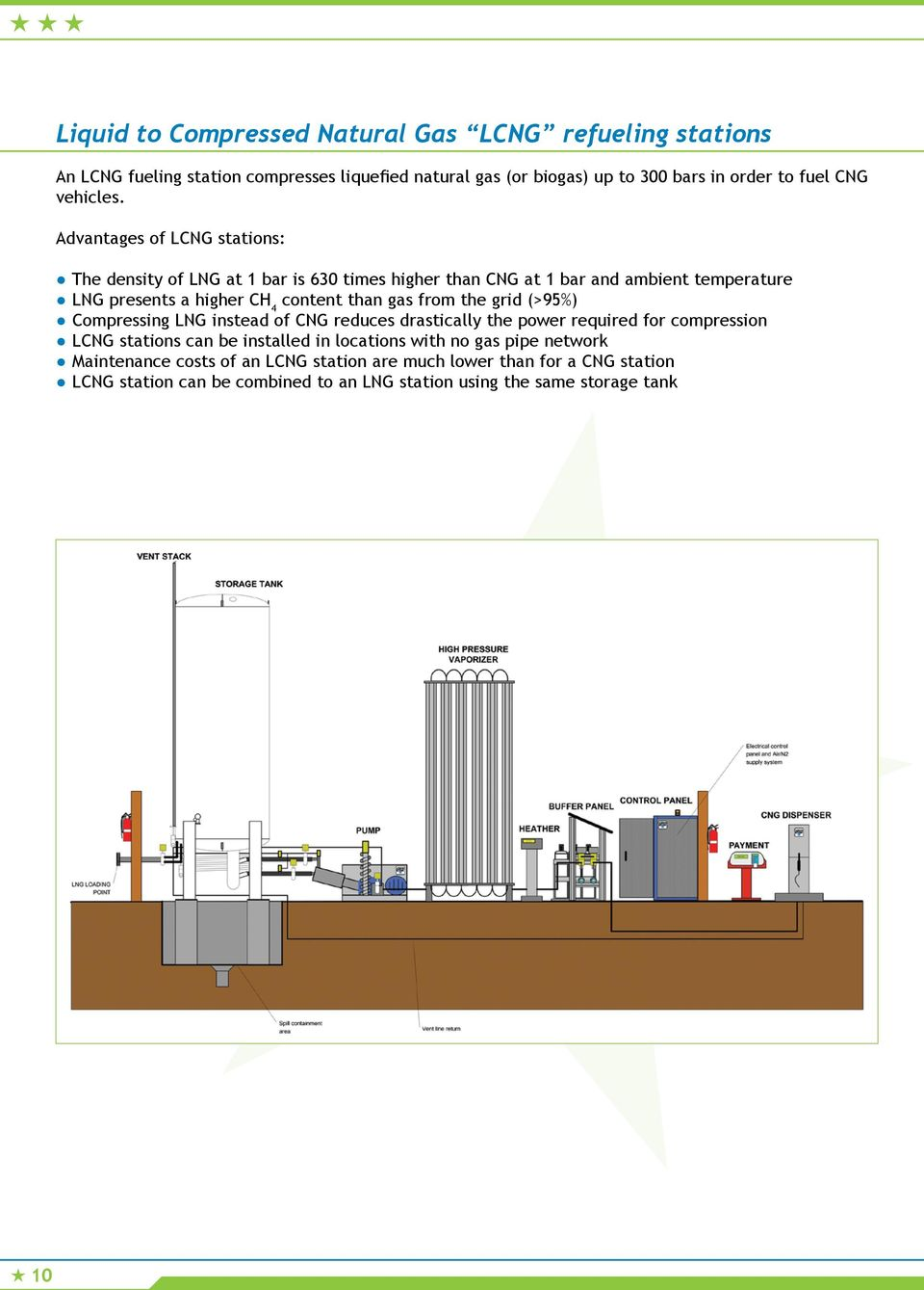 Small Scale Liquefaction Distribution Pdf Natural Gas Power Plant Diagram Advantages Of Lcng Stations The Density Lng At 1 Bar Is 630 Times Higher