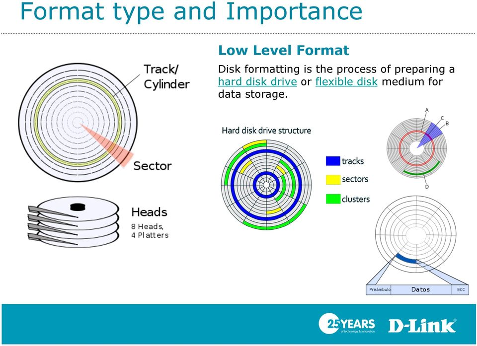process of preparing a hard disk