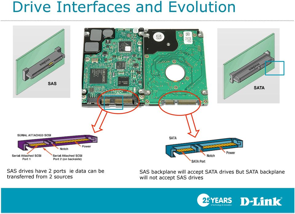 2 sources SAS backplane will accept SATA