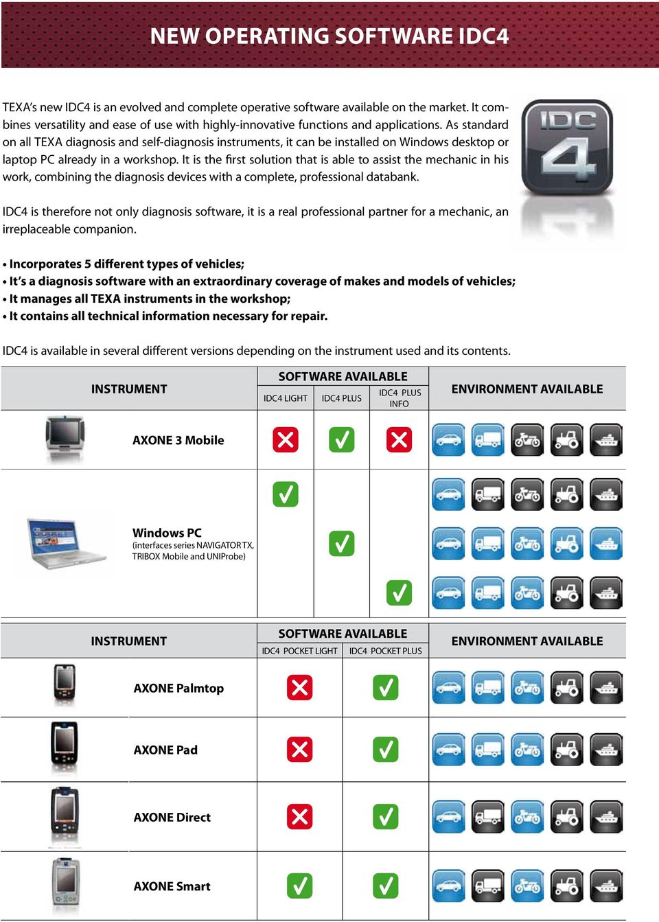 IDC4 SOFTWARE  (available for FREE to customers under