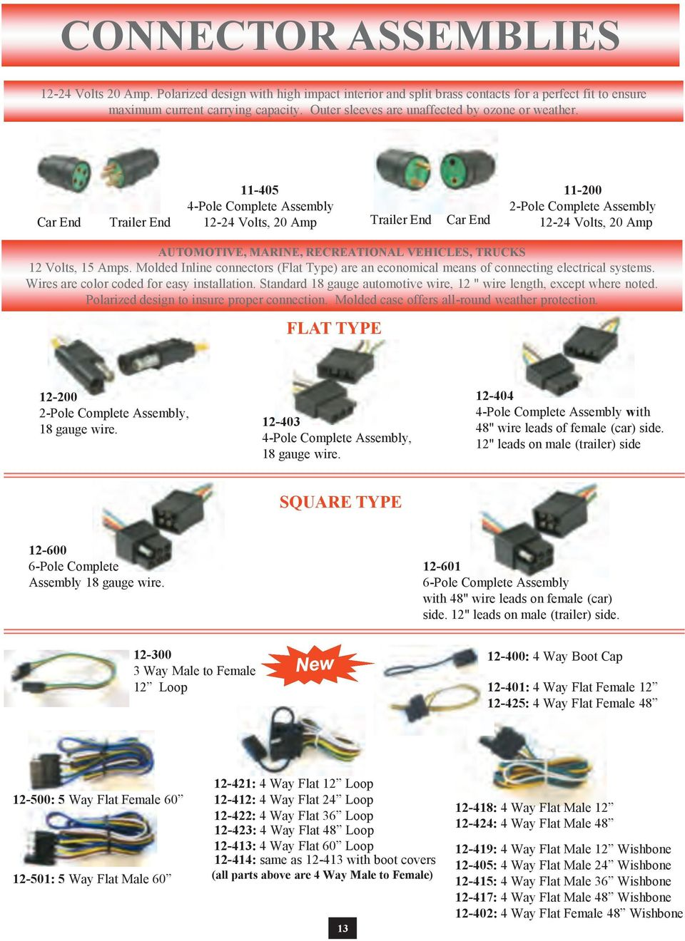 Pollak A Stoneridge Company Engineered Solutions To Design Flat Car End Wiring Connector Trailer 11 405 4 Pole Complete Assembly 12 24 Volts
