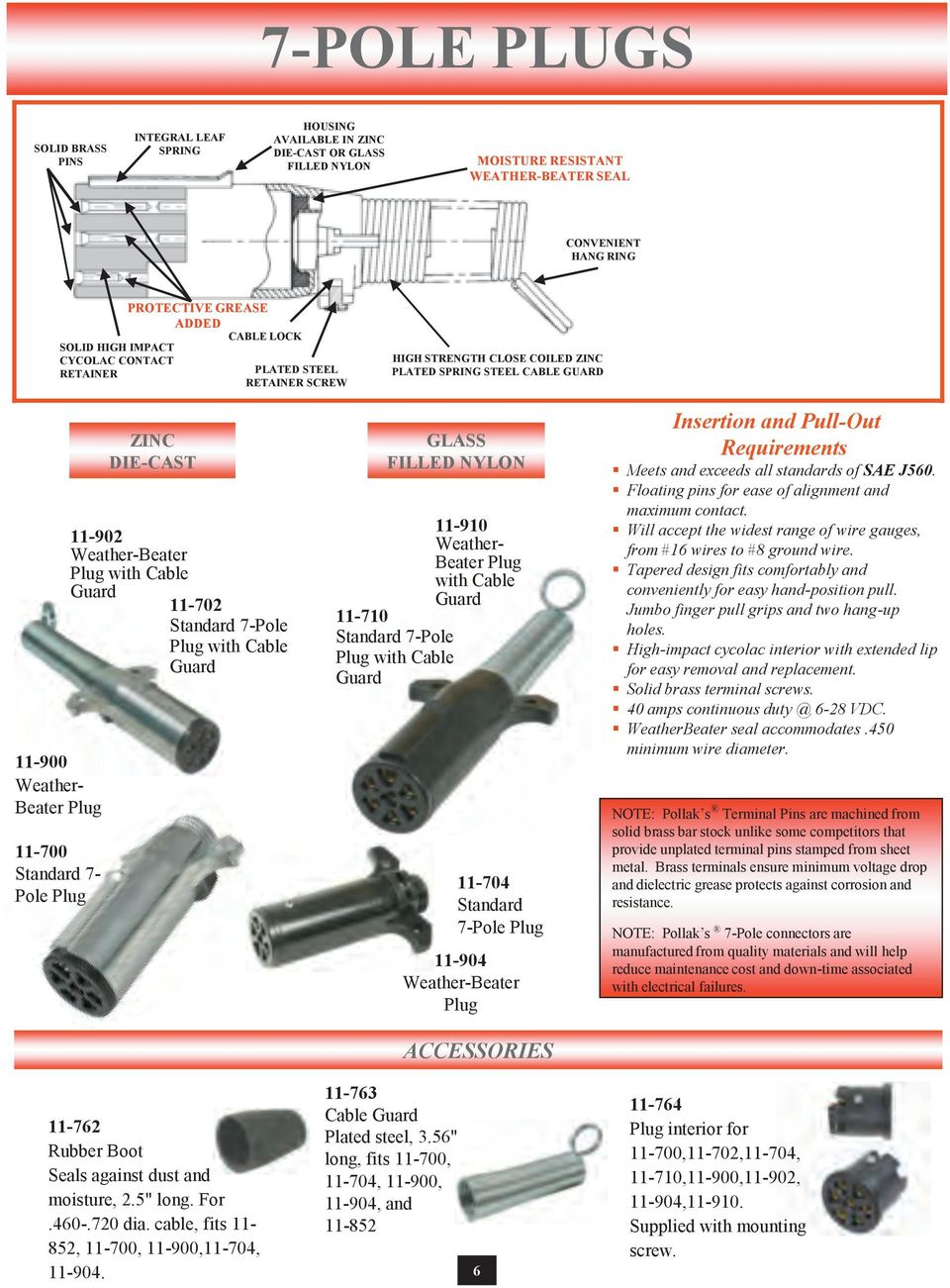 Pollak A Stoneridge Company Engineered Solutions To Design Standard Wiring Diagram 7 Pole Plug Zinc Die Cast 11 902 Weather Beater With Cable Guard