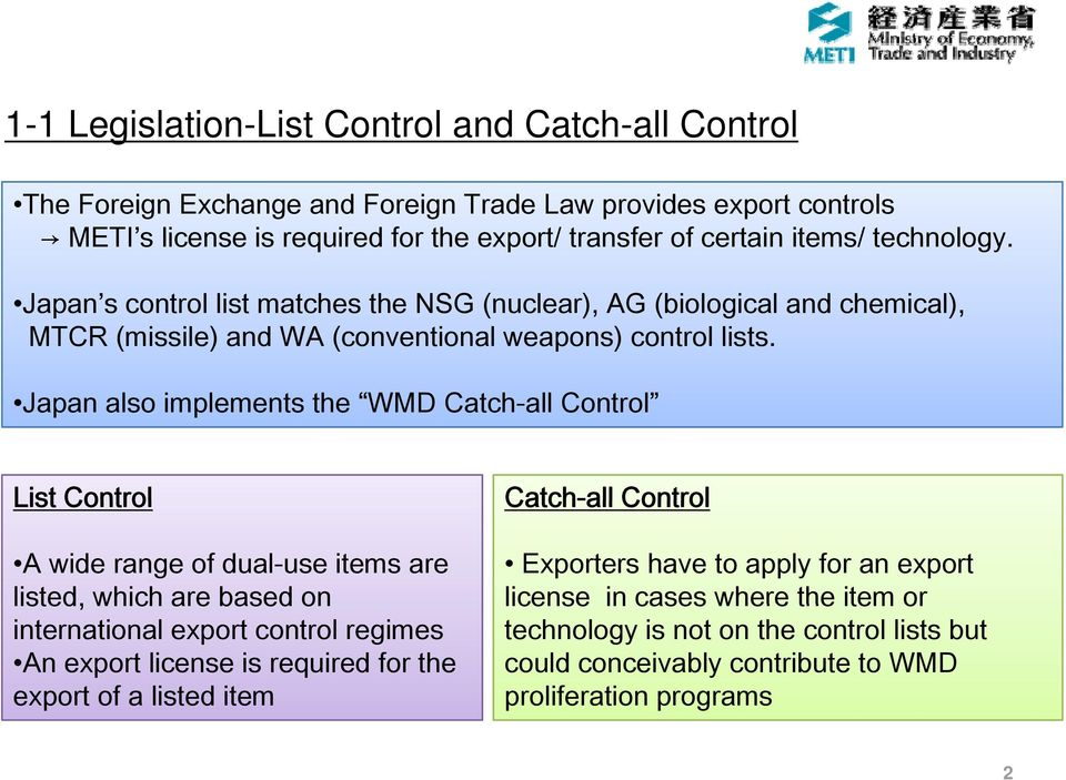 Security Export Control System in Japan  Ministry of Economy, Trade