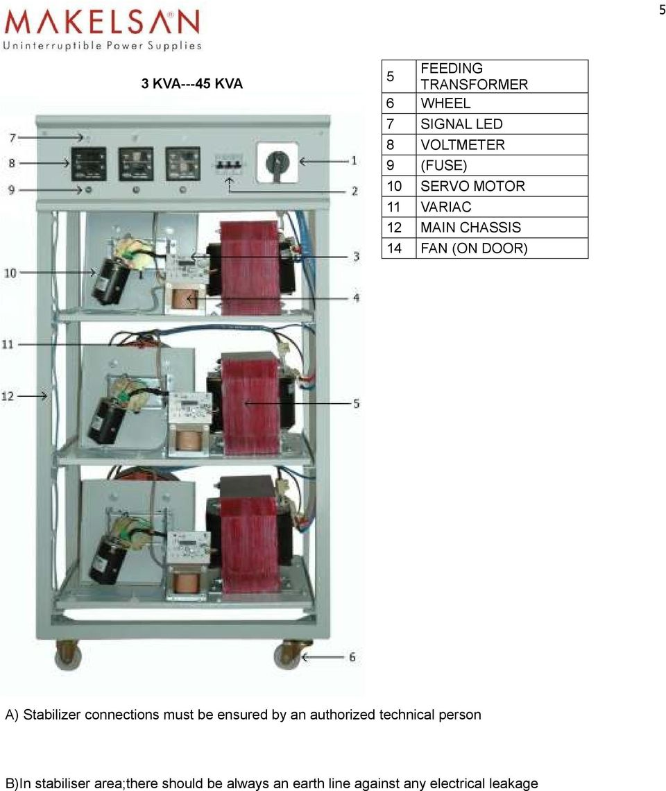 Automatic Voltage Regulator User Manual Maintenance Guide Pdf 45 Kva Transformer Wiring Diagram Stabilizer Connections Must Be Ensured By An Authorized Technical Person