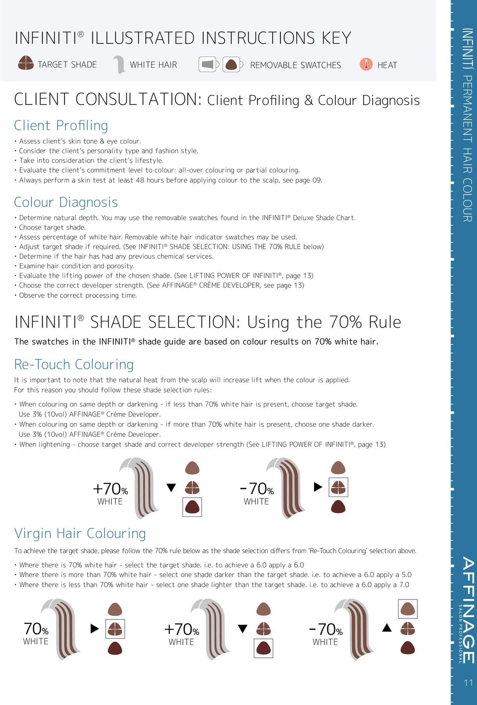 Affinage Hair Color Chart - Hair Styles | Andrew