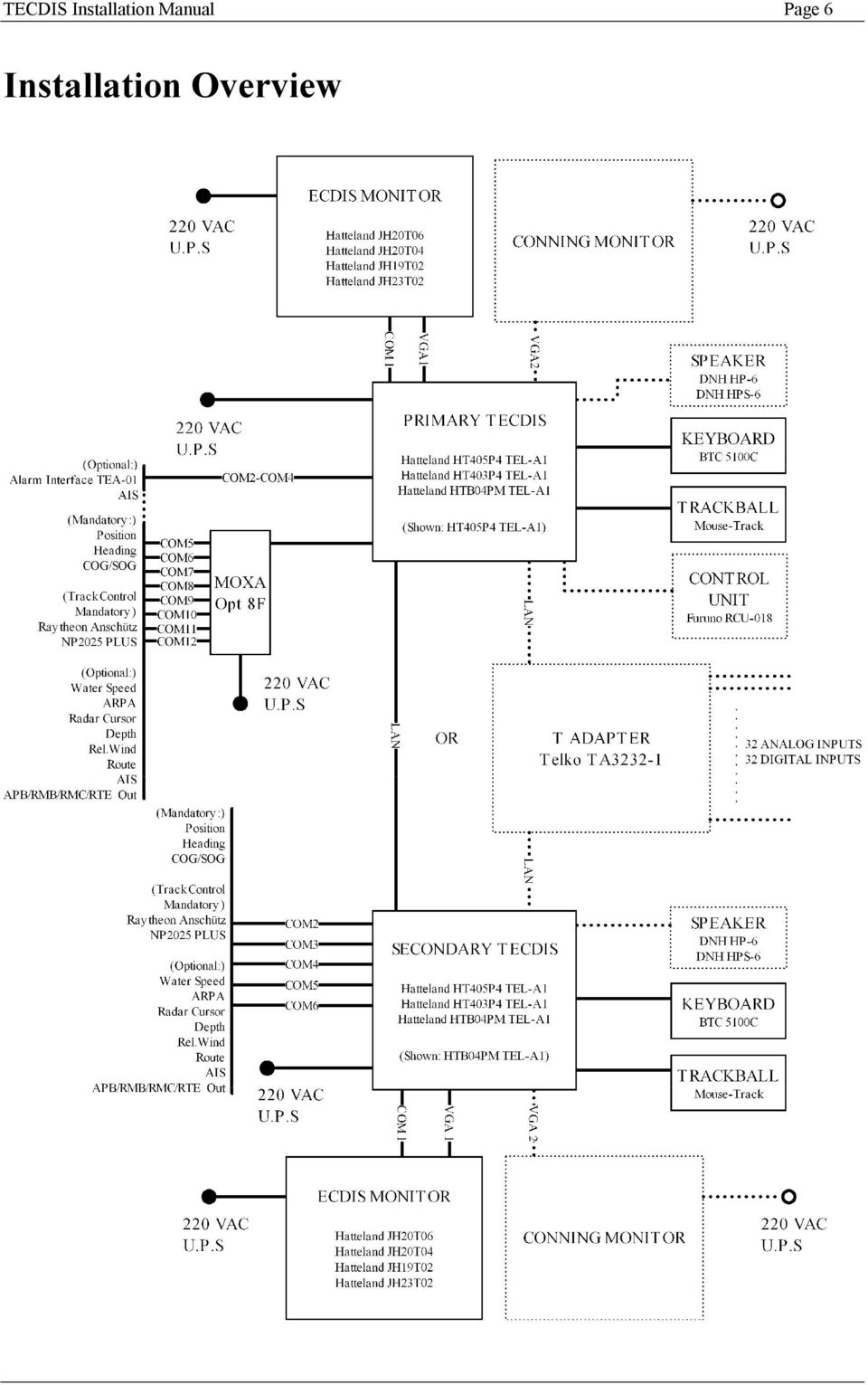 Installation Manual A Fully Type Approved Electronic Chart And Free Circuit Diagrams 4u Basic Sound Generator Diagram Specifications Ht403p4 Tel A1 Processor 19 Rack Mount Computer Intel Pentium 4 30ghz S478 Intelligent Preheating Dual Head Video Card