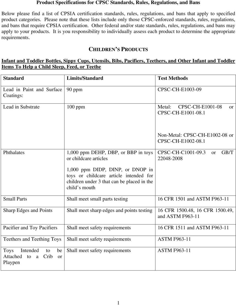 Product Specifications For Cpsc Standards Rules Regulations And