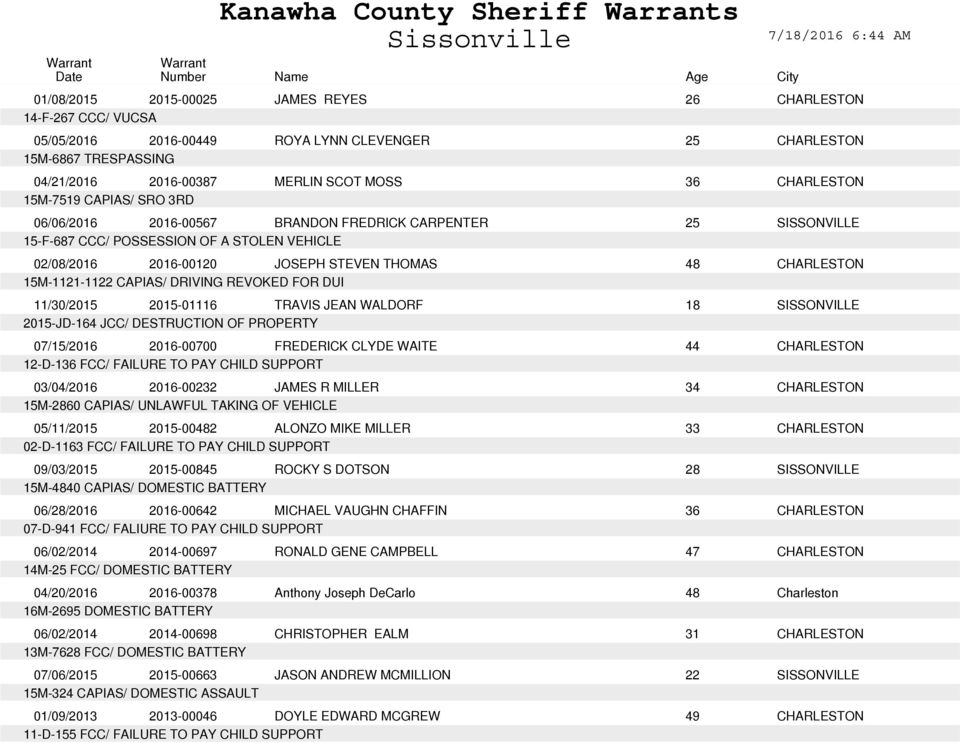 Kanawha County Sheriff Warrants Sissonville - PDF