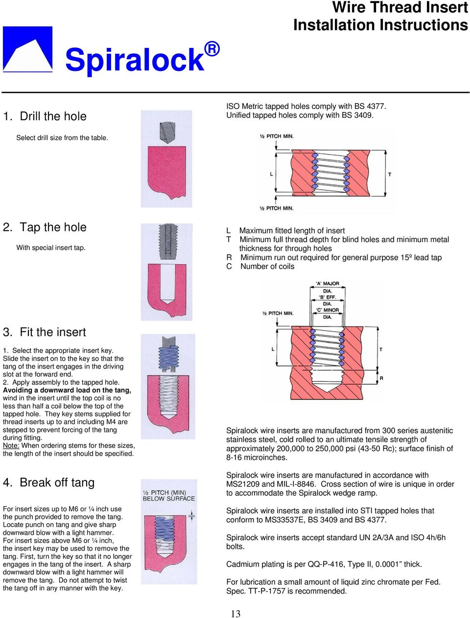 Spiralock  The edge is in the wedge  Fasteners & Wire Thread