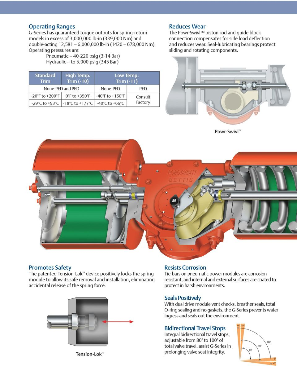 page_3 bettis valve actuator wiring diagram for simple wiring diagram
