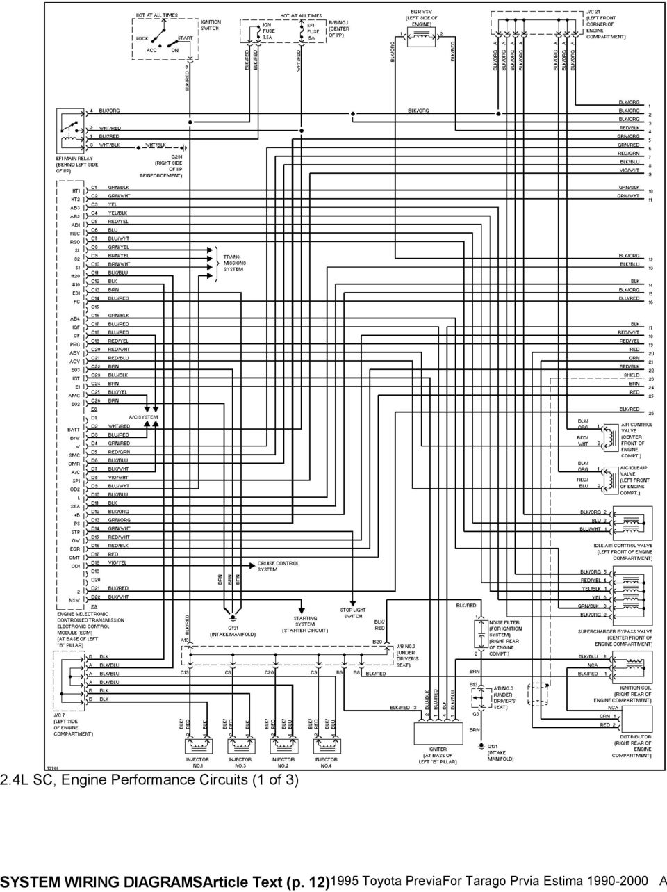 Toyota 2 4l Engine Diagram Wiring Library 13 24l Sc 1995 System Diagrams