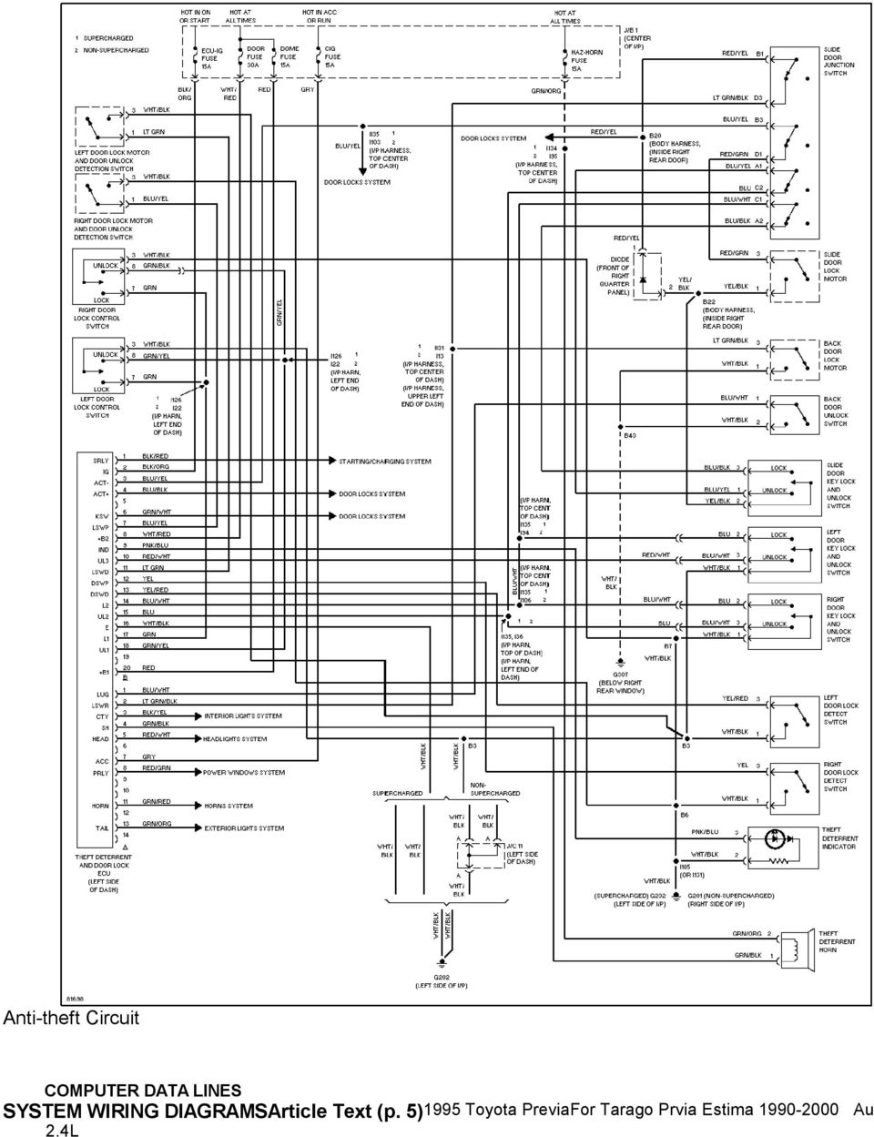 Toyota Lucida Fuse Box Translation : Toyota estima wiring diagram and schematics