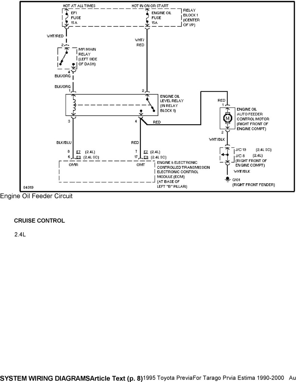 4L SYSTEM WIRING DIAGRAMSArticle