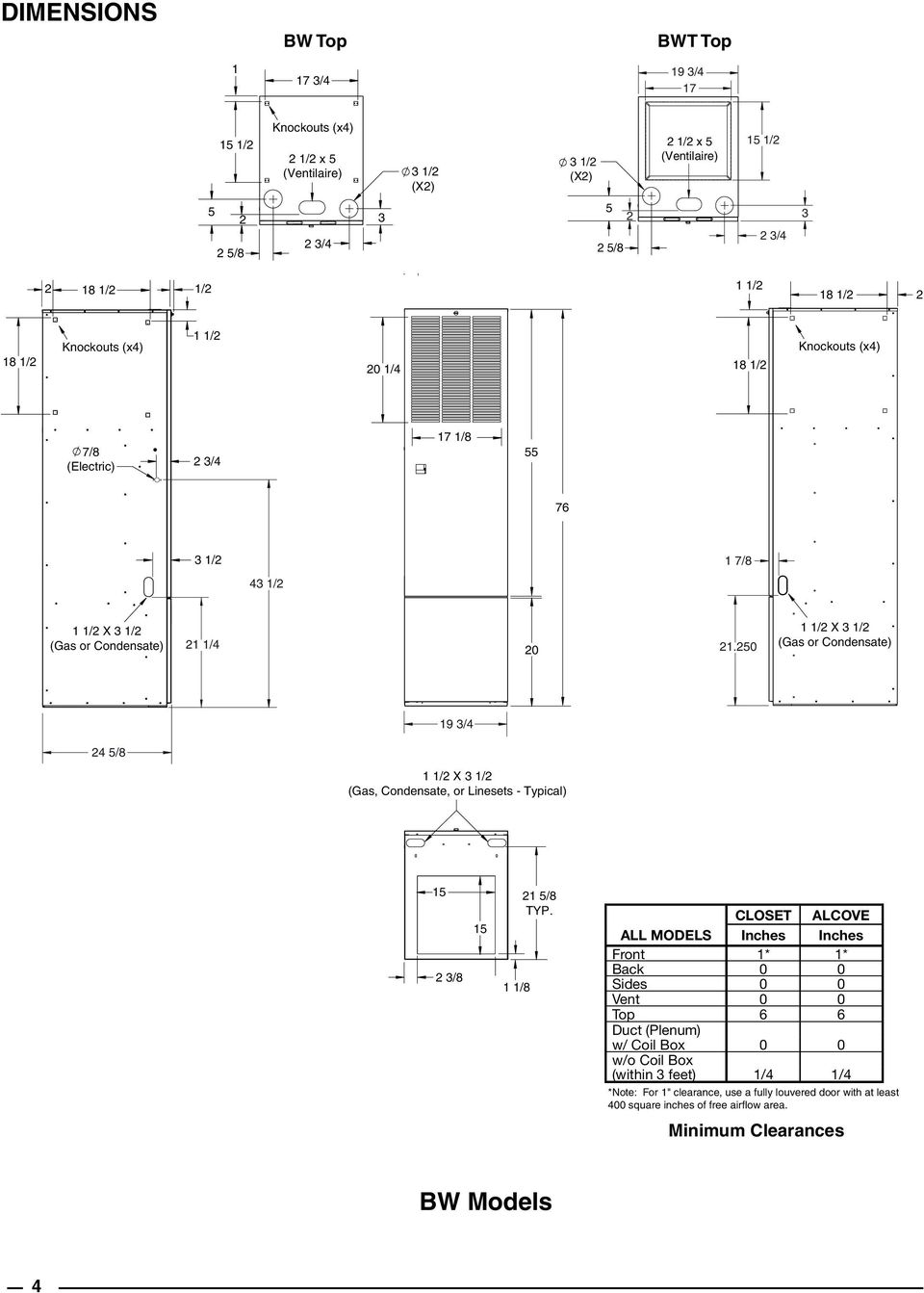 Wiring Diagram Intertherm M7rl Trusted Diagrams E2eb 015ha To Sequence Series Technical Specifications Features And Benefits High Electric Furnace 015hb
