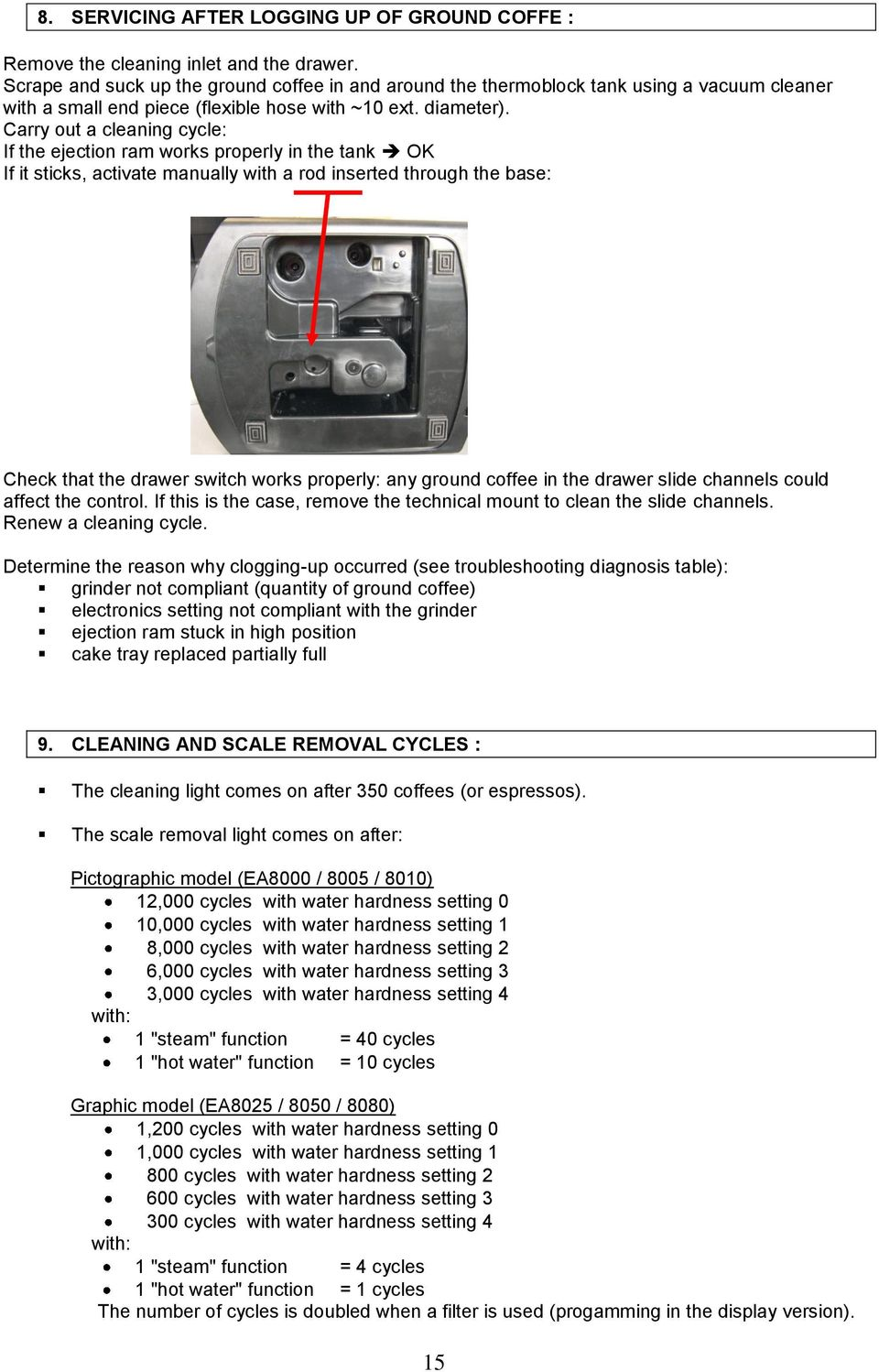 Manuel De Reparation Automatic Espresseria Krups Issue 0 Contents Pdf Schematic Cutaway Showing Slide Cycle And Case Ejection Carry Out A Cleaning If The Ram Works Properly In Tank Ok