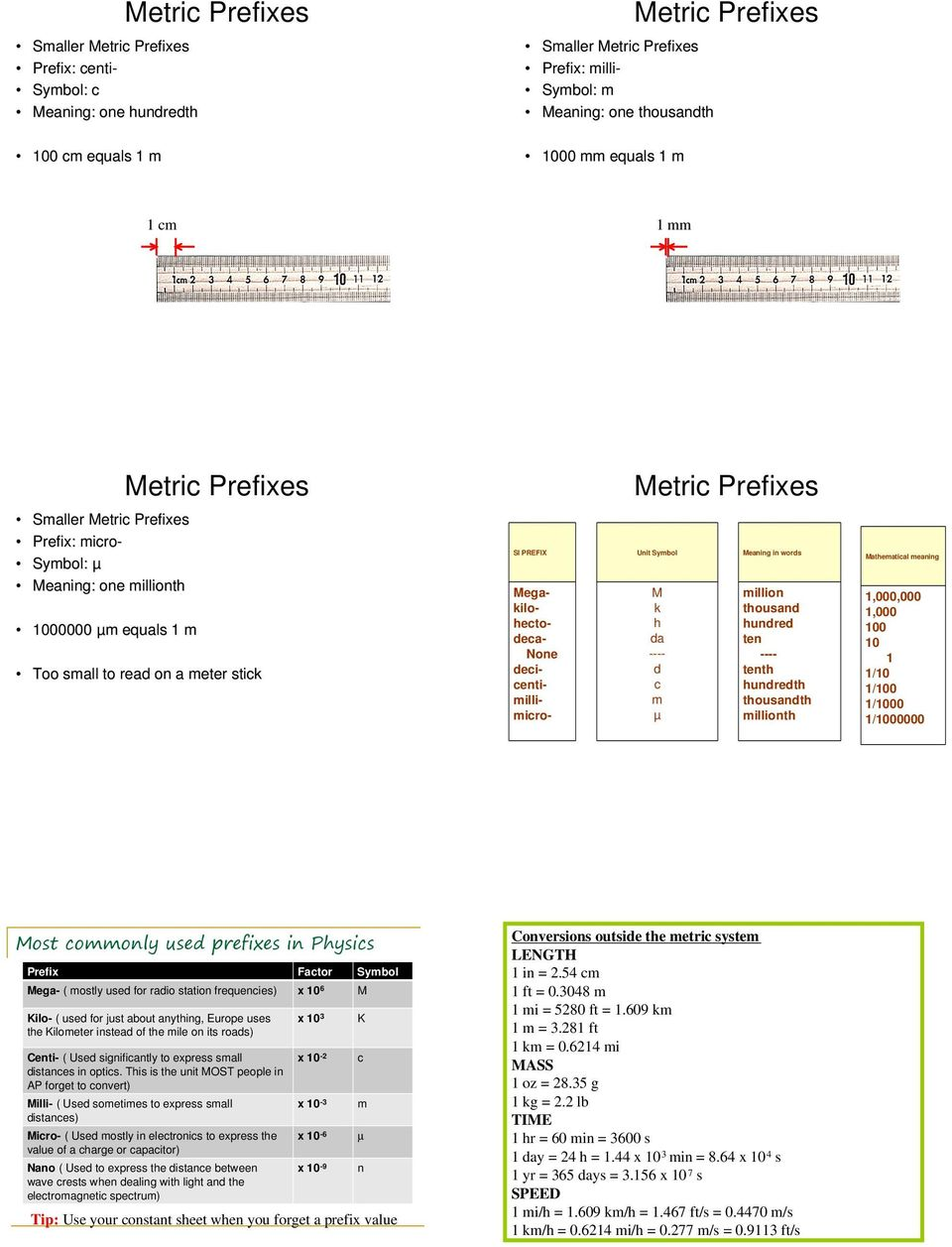 A Mathematical Toolkit Introduction Chapter 2 Objectives Pdf