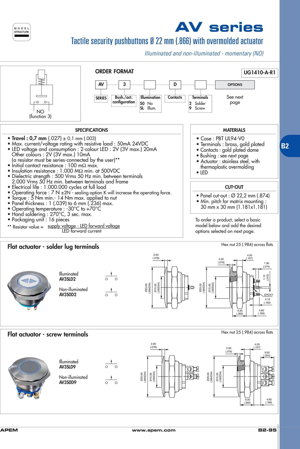 Anti Vandal And Security Pushbutton Switches Pdf Switch Piezo Capacitive Circuit Protection Current Voltage Rating With Resistive Load 50ma 24vdc Led Consumption 2