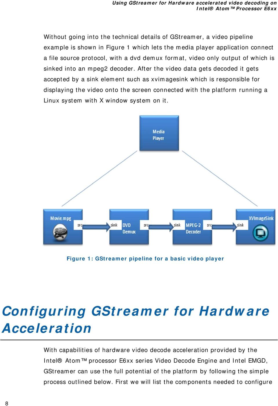 Using GStreamer for hardware accelerated video decoding on