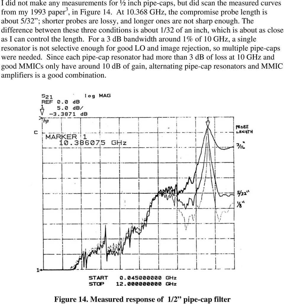 Pipe-Cap Filters Revisited - PDF