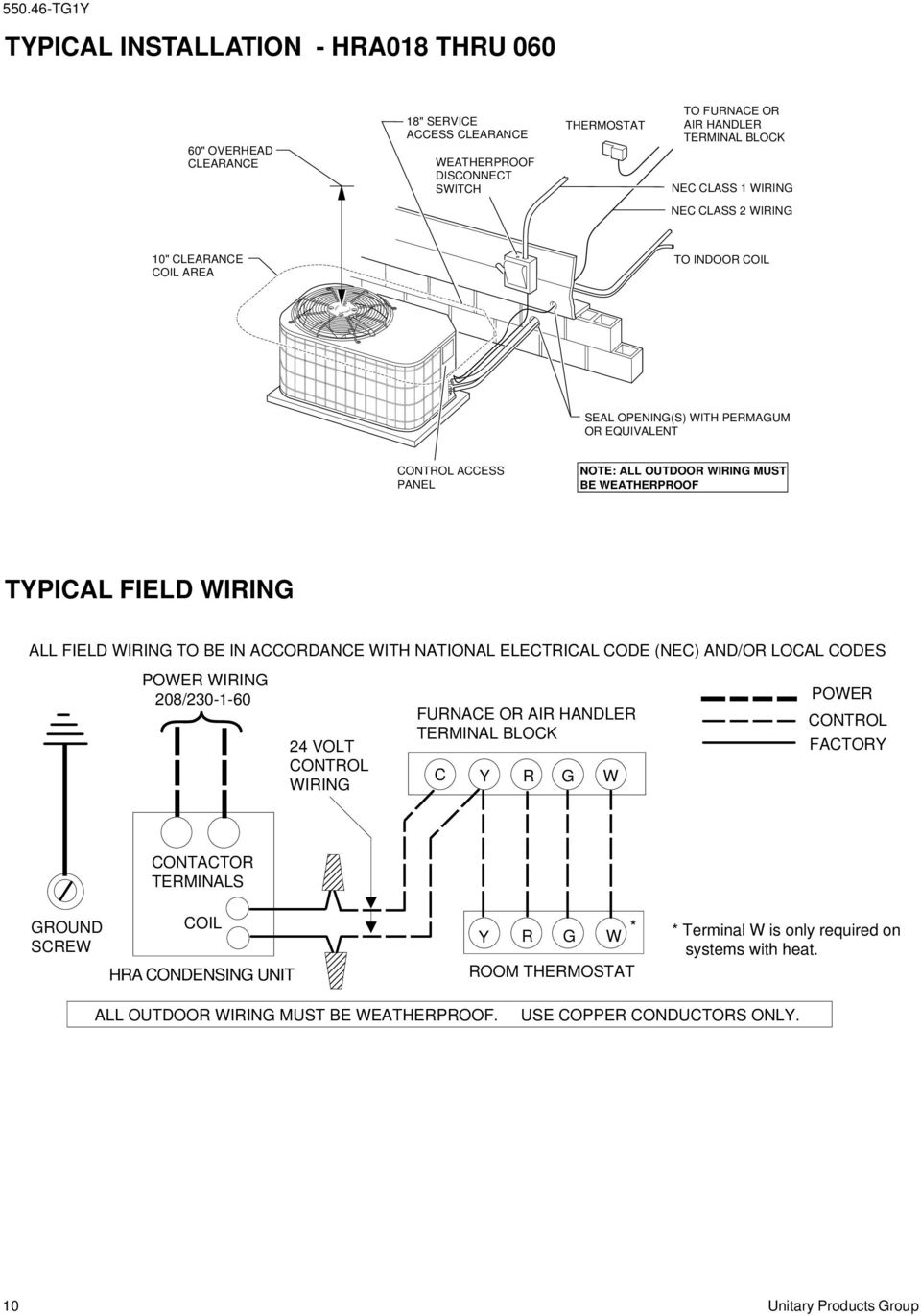 Split System Condensing Units Seer Hra018 Thru 060 15 5 Outdoor Wiring Code In Accordance With National Electrical Nec And Or Local Codes Power