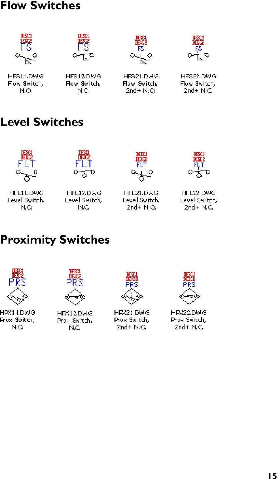Autocad Electrical Symbol Libraries Pdf Ladder Diagrams Float Switches Level