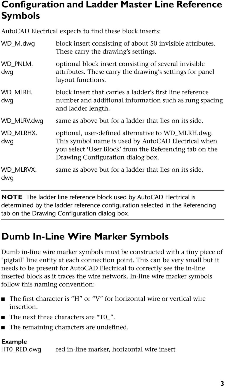 Autocad Electrical Symbol Libraries Pdf Example Function Block Network Diagrams These Carry The Drawing S Settings For Panel Layout Functions Insert That Carries A