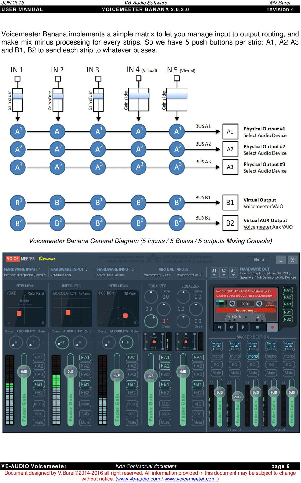 JUN 2016 VB-Audio Software V Burel USER MANUAL VOICEMEETER