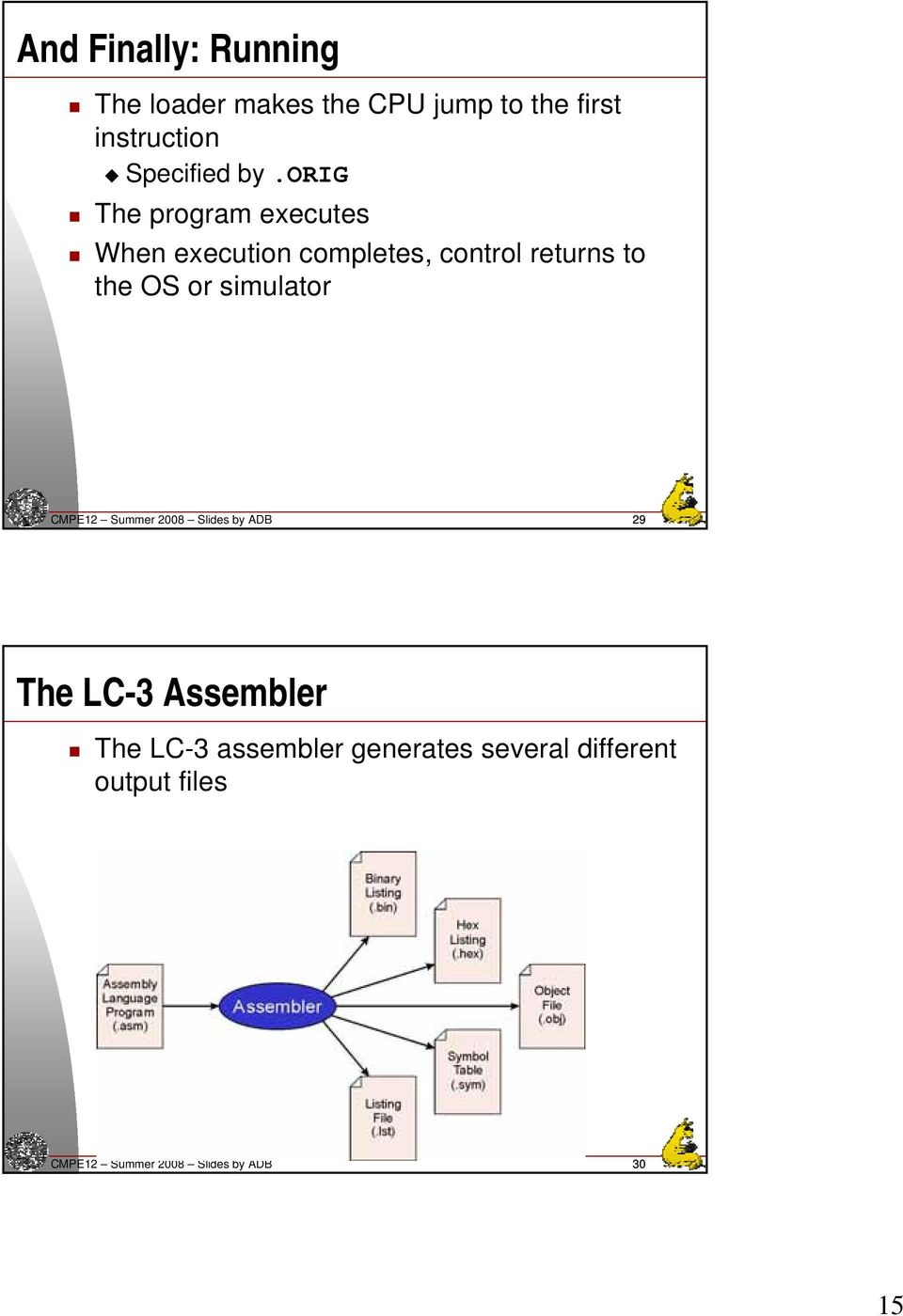 LC-3 Assembly Language - PDF Free Download