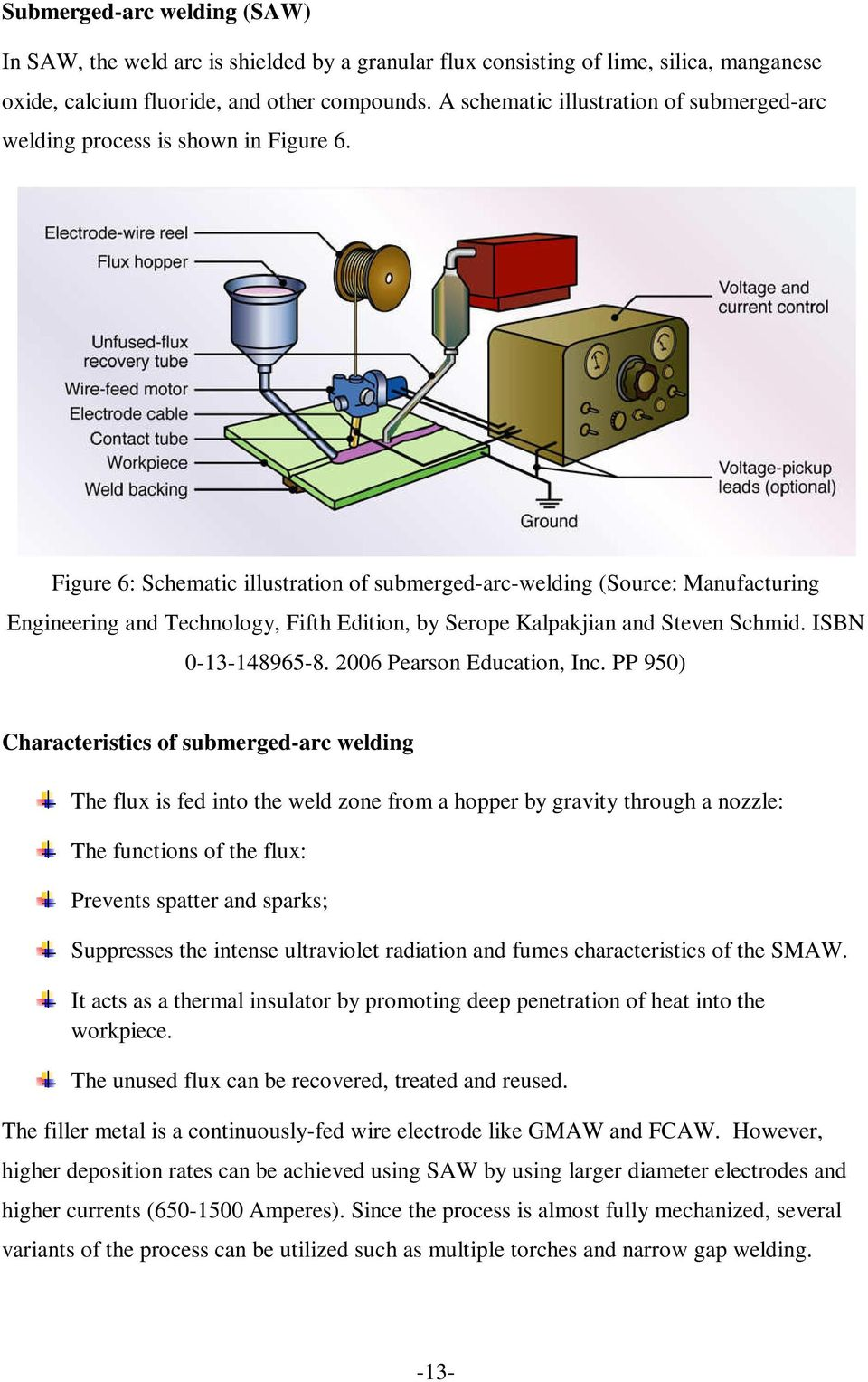 Ofw Is A General Term Used To Describe Any Welding Processes That Arc Process Diagram Figure 6 Schematic Illustration Of Submerged Source Manufacturing Engineering