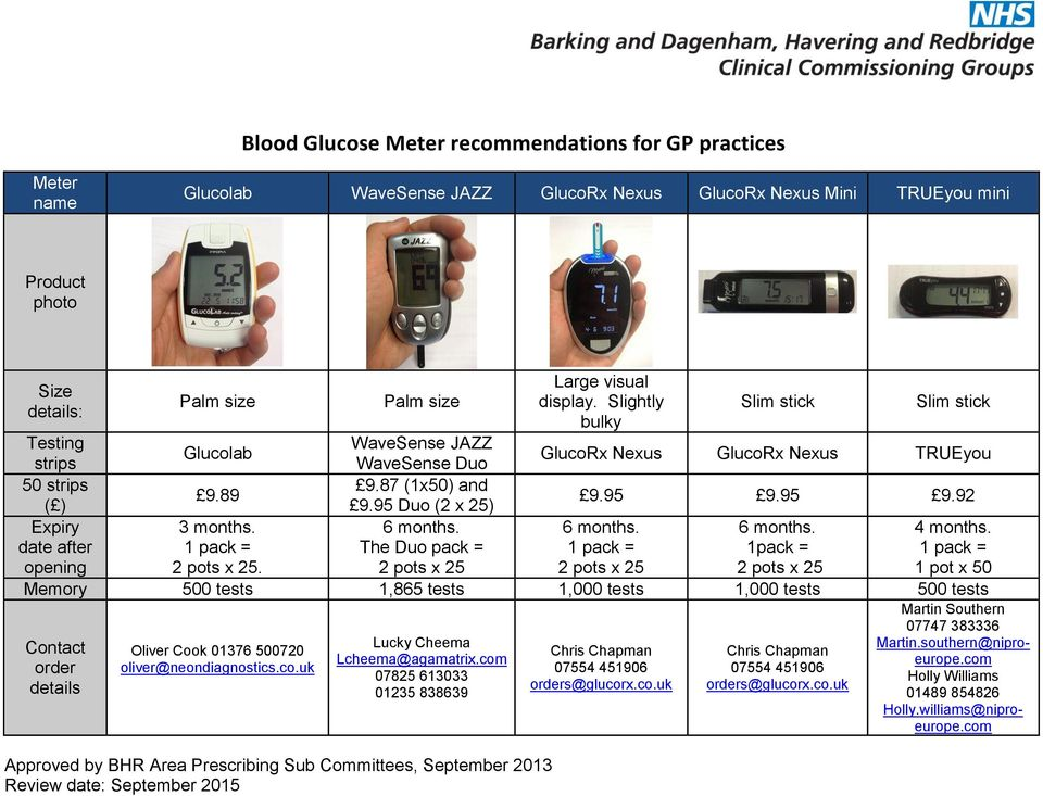 Blood Glucose Meter recommendations for GP practices - PDF