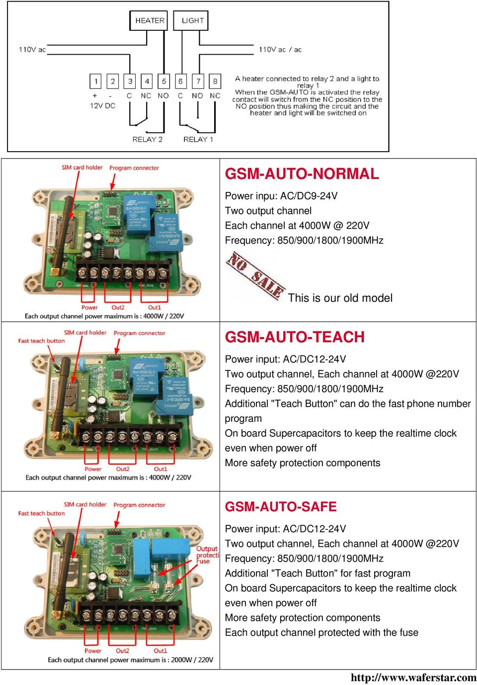 WAFER GSM REMOTE CONTROLLER GSM-AUTO INSTALLATION MANUAL - PDF