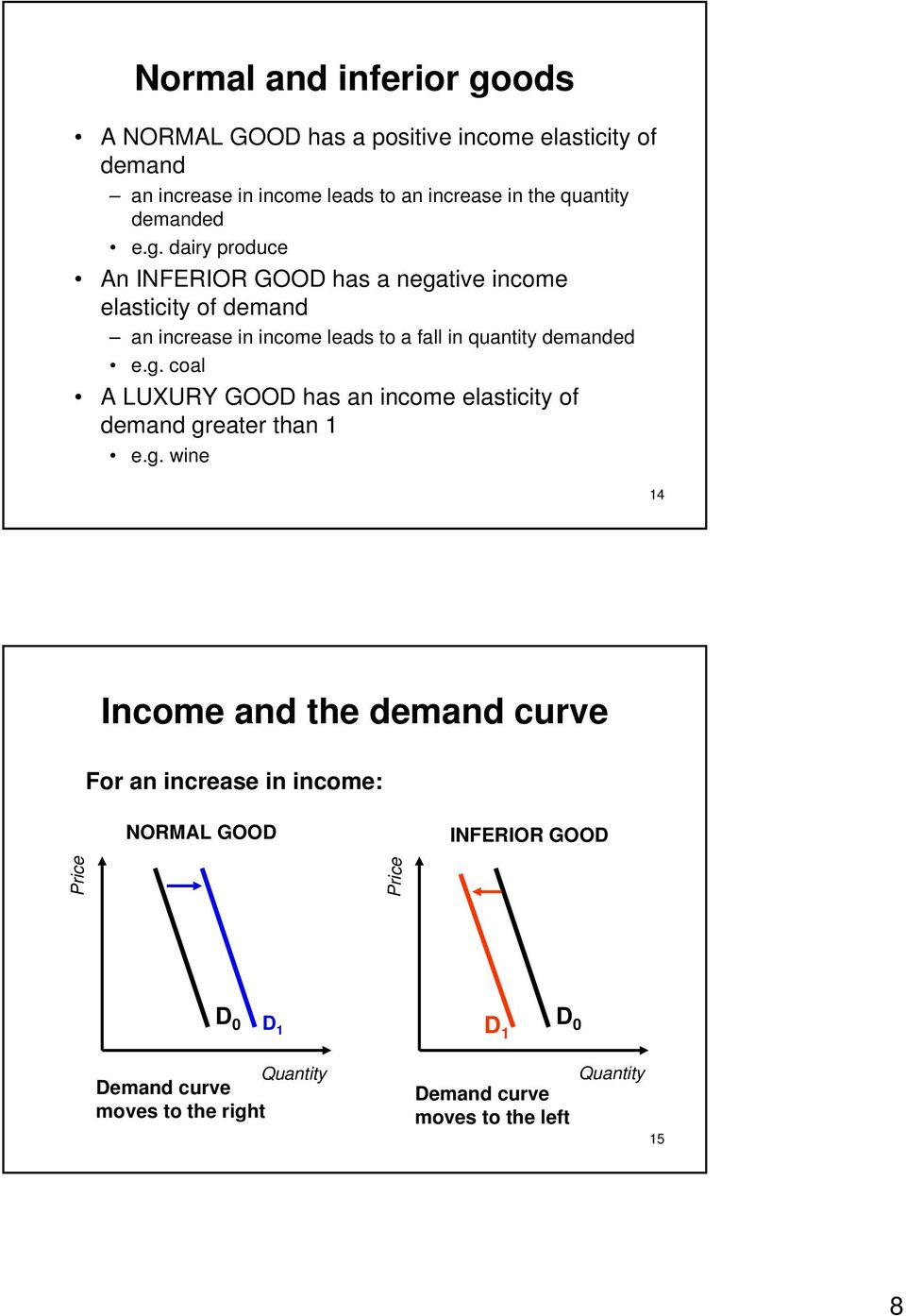 Chapter 4 Elasticities Of Demand And Supply The Price Elasticity Of Demand Pdf Free Download