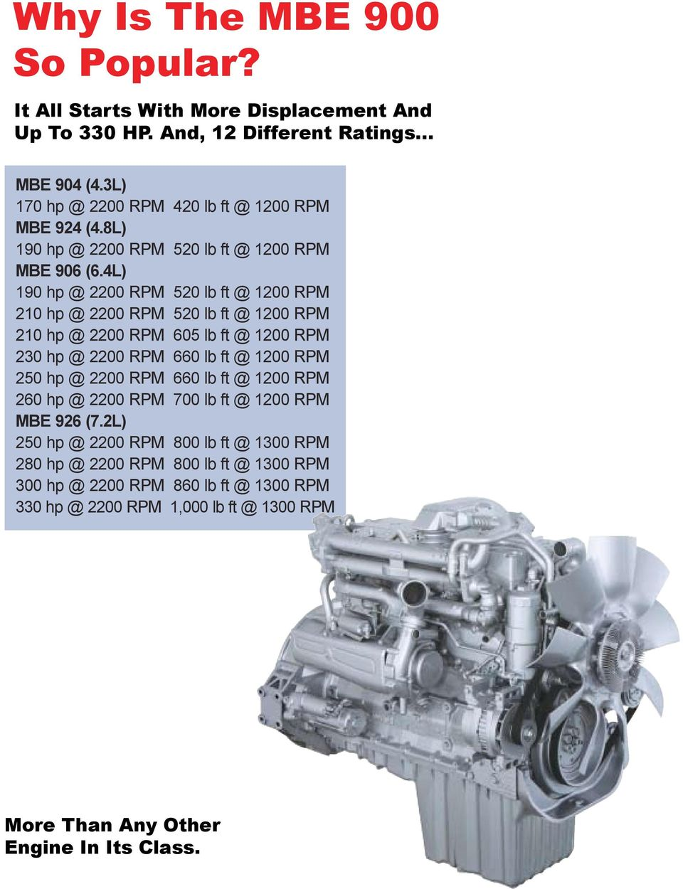 4L) 190 hp @ 2200 RPM 520 lb ft @ 1200 RPM 210 hp @ 2200 RPM 520 lb ft @ 1200 RPM 210 hp @ 2200 RPM 605 lb ft @ 1200 RPM 230 hp @ 2200 RPM 660 lb ft @ 1200 RPM 250 hp @