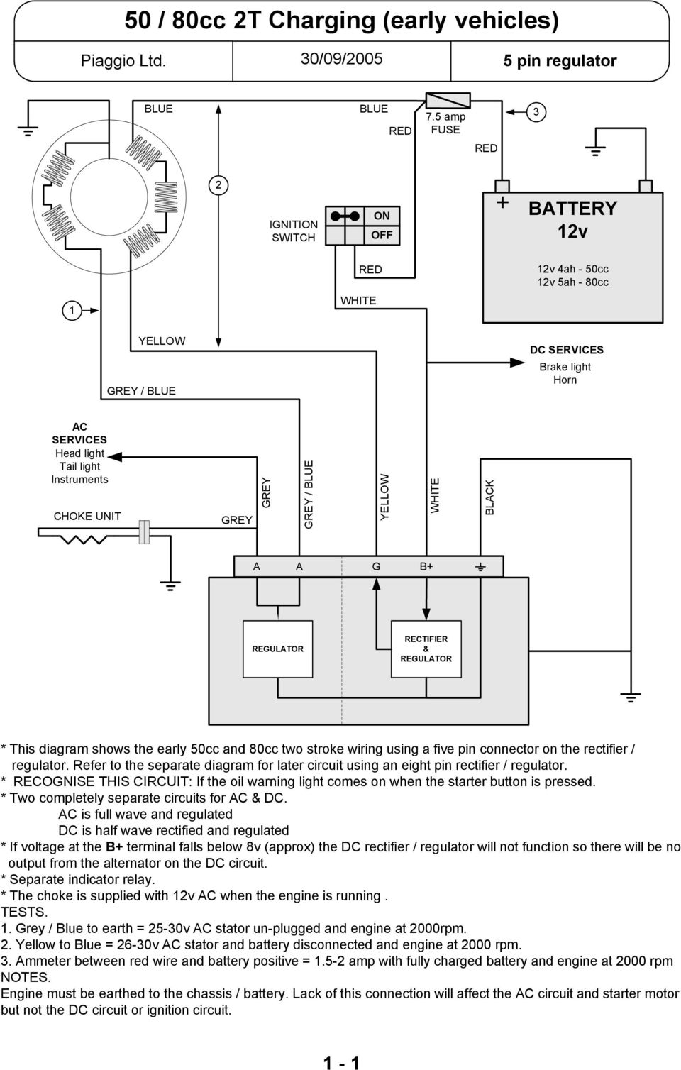 a a g b+ regulator rectifier & regulator * this diagram shows the early  50cc and 80cc two