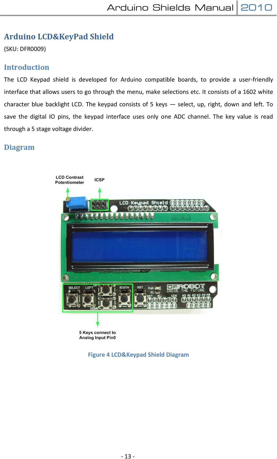 Arduino Shield Manual Pdf Circuit Diagram To Interface Buzzer With Lpc2148 Arm7 Slicker It Consists Of A 1602 White Character Blue Backlight Lcd The Keypad 5