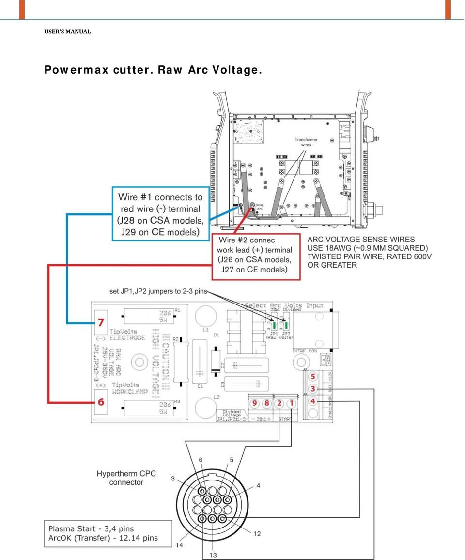 Powerma Plasma Cutter Wiring Diagram Page 5 Wiring Diagram And Source · 17  Other plasma unit Onboard divider