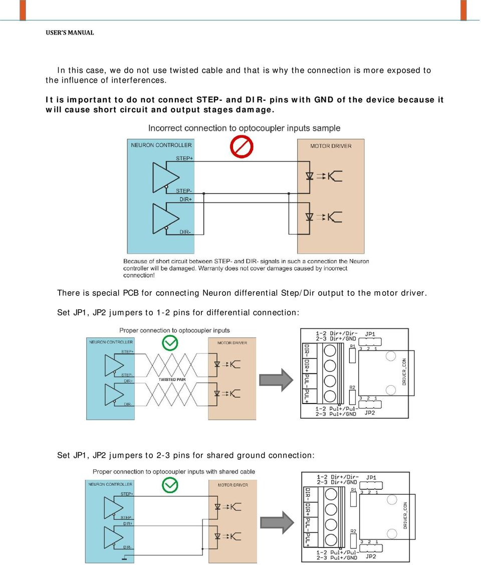 Neuron User S Manual Torch Height Control Simplicity Gps Gsm Module Schematics Rev11 It Is Important To Do Not Connect Step And Dir Pins With Gnd Of