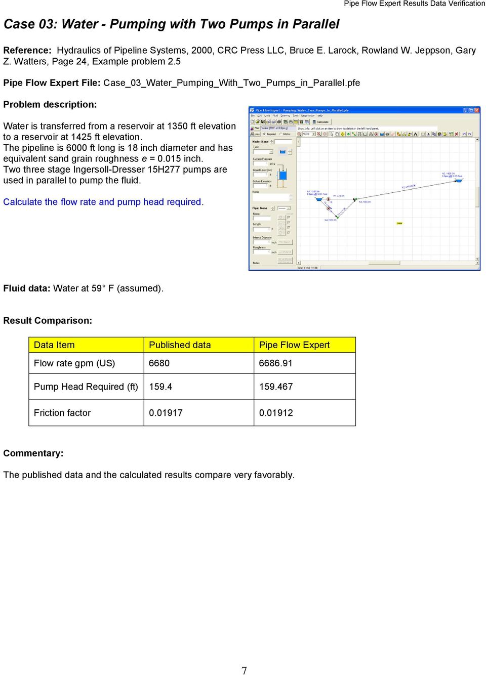 Pipe Flow Expert  Verification of Calculation Results - PDF