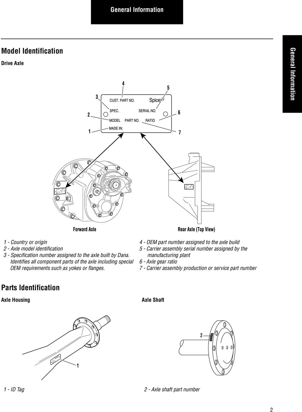 Spicer Tandem Drive Axles More Time On The Road Service Manual Differential Gear Schematic Part Number Parts Identification Axle Housing Shaft Pt No Hsg Cap Lbs Id Made In Tag