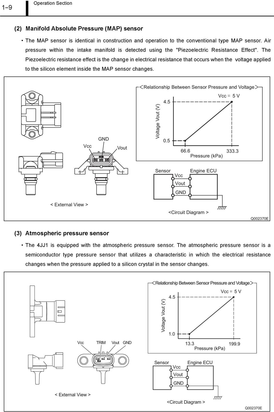 Common Rail System Crs Service Manual Operation Pdf Gm 6 0 Engine Sensor Diagram The Piezoelectric Resistance Effect Is Change In Electrical That Occurs When Voltage Applied