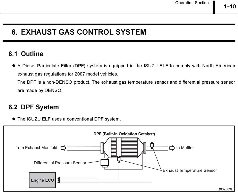 COMMON RAIL SYSTEM (CRS) SERVICE MANUAL: Operation - PDF