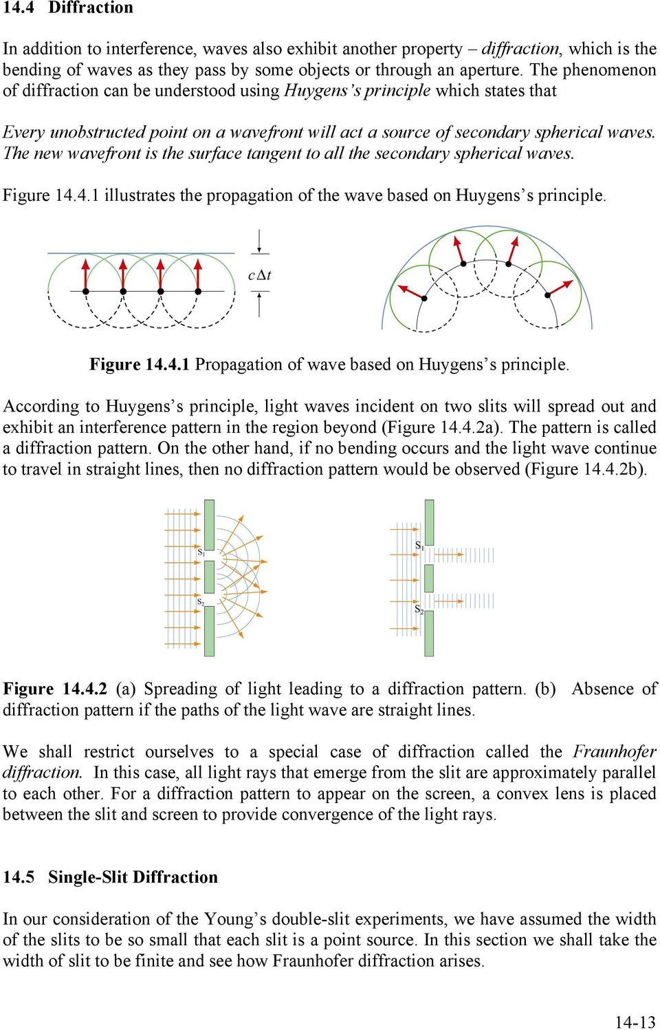 The new wavefront is the surface tangent to all the secondary spherical  waves. Figure 14.4