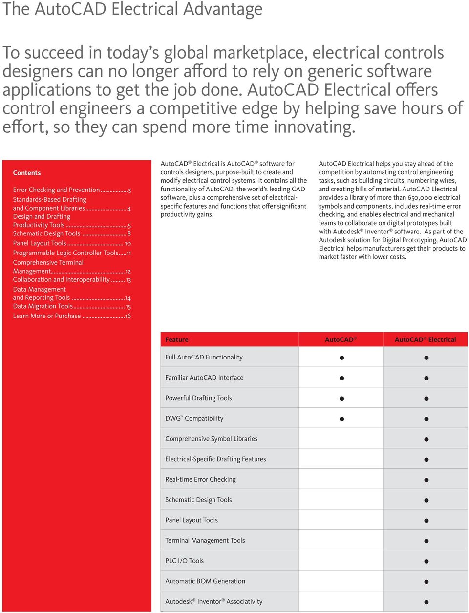 Get Wired Autocad Electrical Pdf Schematic 3 Standards Based Drafting And Component Libraries 4 Design Error Checking Prevention